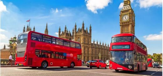 Best Travel Time and Climate for England